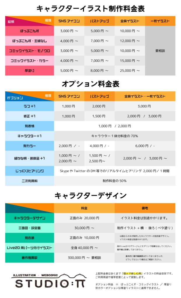 キャラクターイラスト料金表